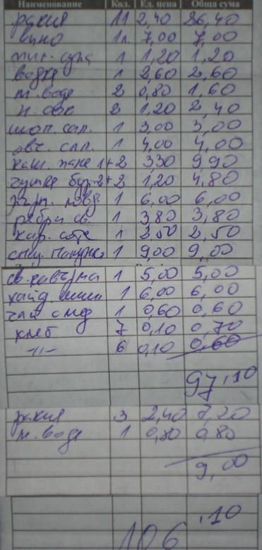 база проверки авто по гос номеру