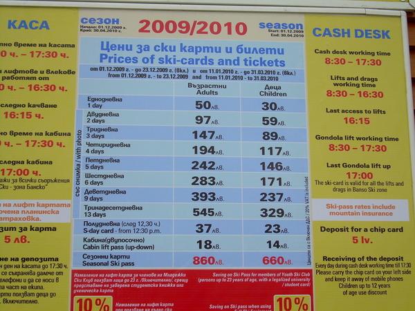 Цены на ски-пассы сезона 2014
